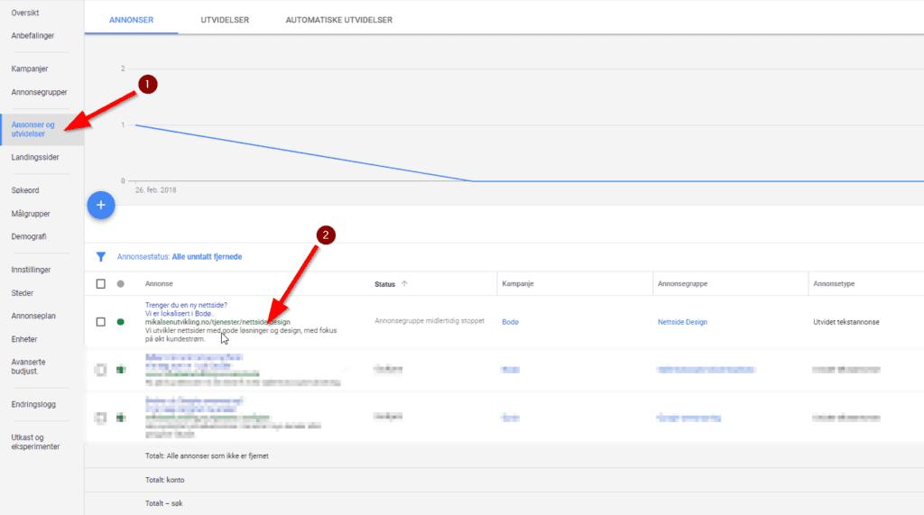 5 tegn du kaster penger ut vinduet med Google annonsering 7