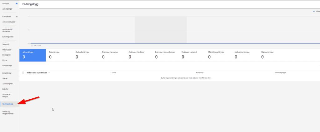 5 tegn du kaster penger ut vinduet med Google annonsering 3